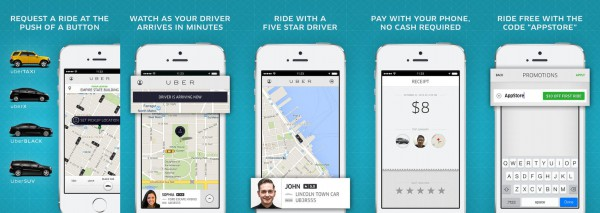 Uber Application on iOS