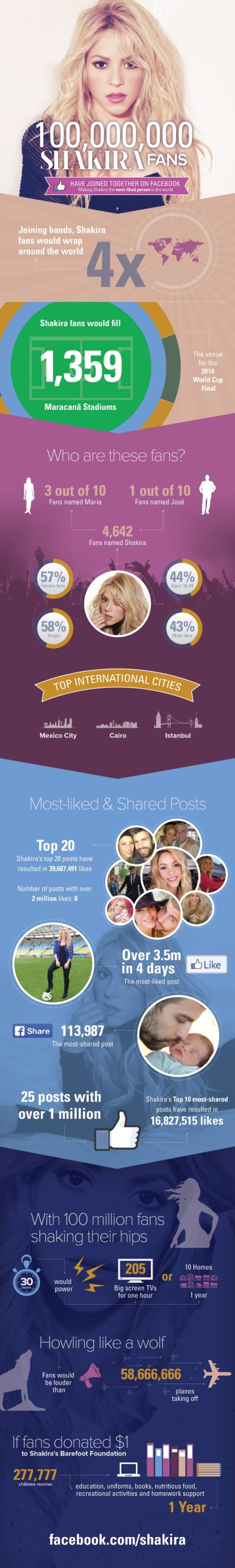 SHK_Infographic_Layout13