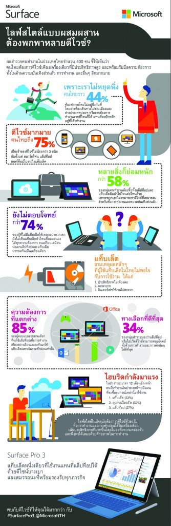 Surface_infographic-V5_13Aug