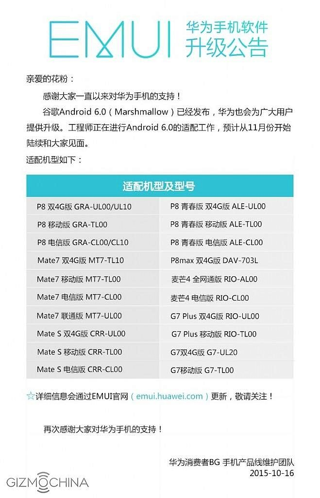 huawei-android-6.0-update-659x1024
