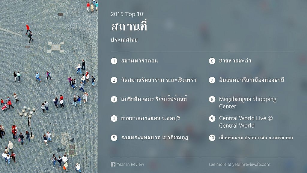 Top Check-Ins_Thailand 2015