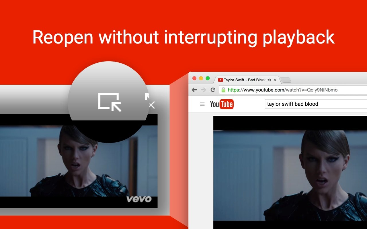 YouTube™ Picture in Picture3