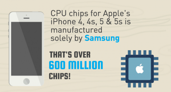 Infographic-reveals-real-size-of-Samsung (5)