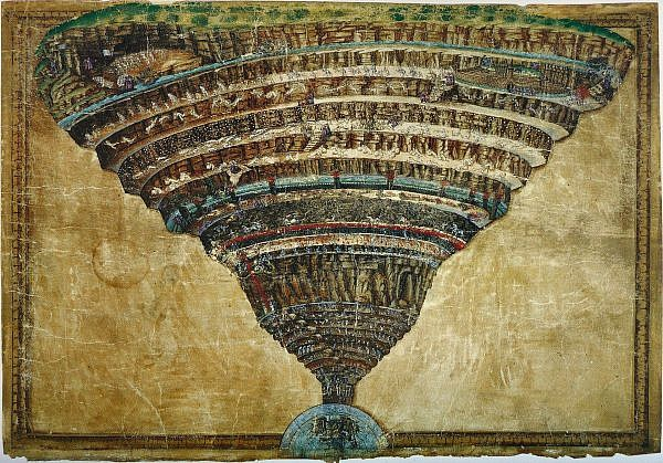 Sandro-Botticelli-map-of-hell