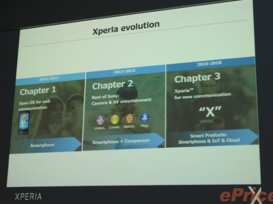 Sony-to-focus-on-Xperia-X-until-2018 (1)