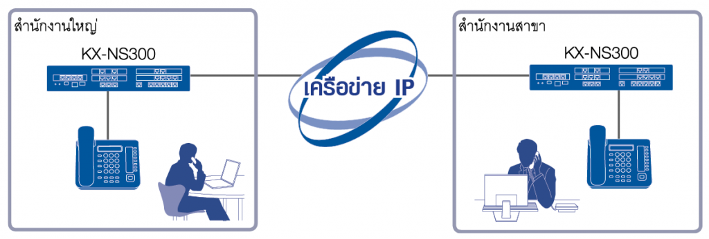 IP-PBX-cross