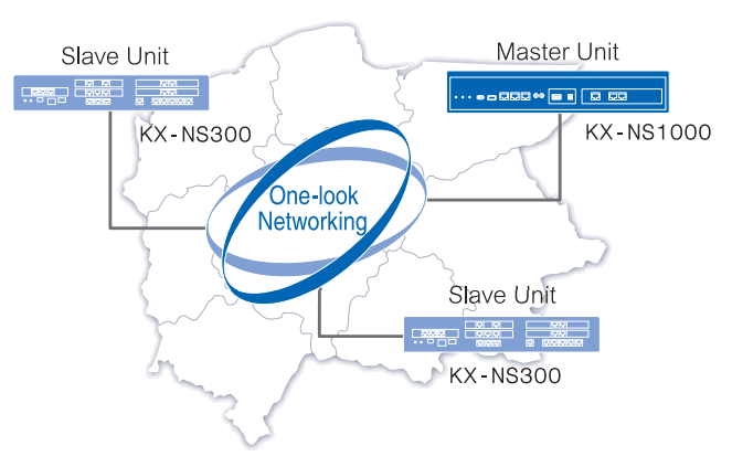 One-look-network