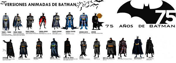 75_years_of_batman__only_animated_versions__by_alexbadass-d7nfonw