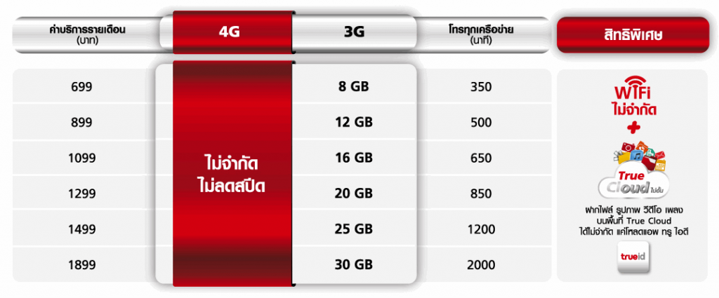 iphone7-package