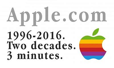 20 years of www.apple.com