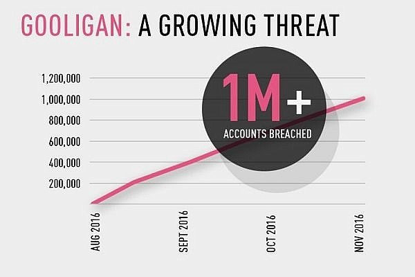 1-3-million-google-accounts-are-affected-by-gooligan-android-bug-2