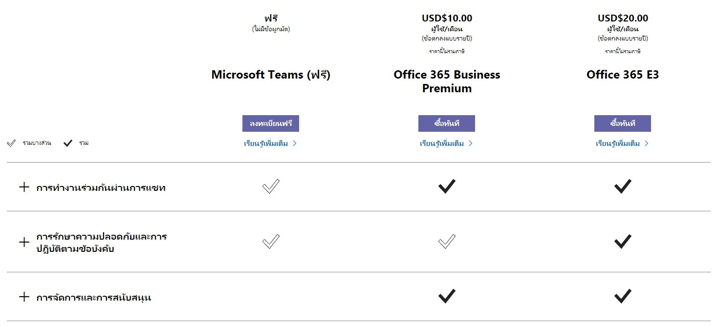 ราคา Microsoft Teams