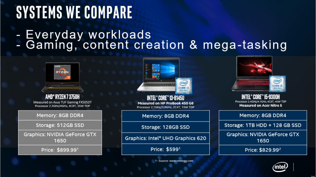 Intel Core vs AMD Ryzen