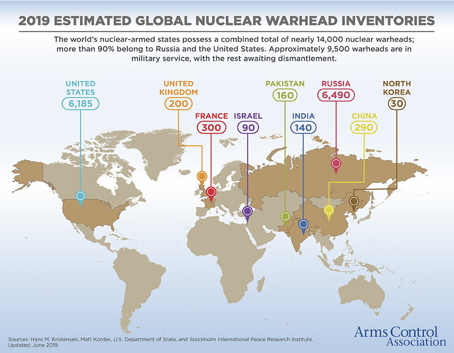 2019 Estimated Global Nuclear Warhead Inventories
