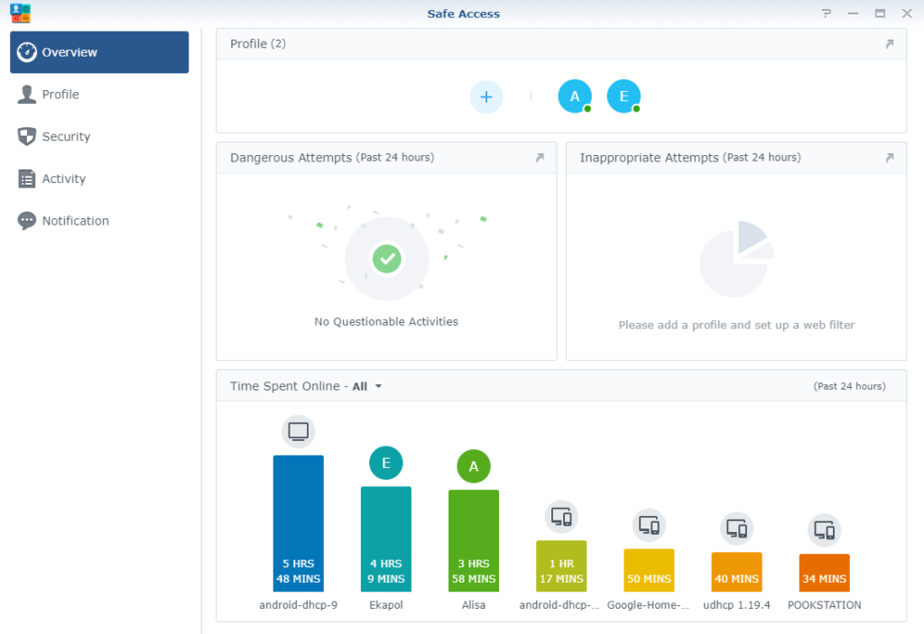 Synology Safe Access