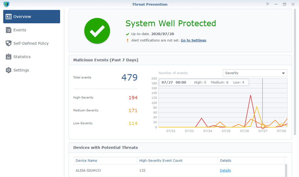 Synology Threat Prevention
