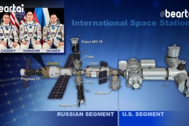 iss exp63