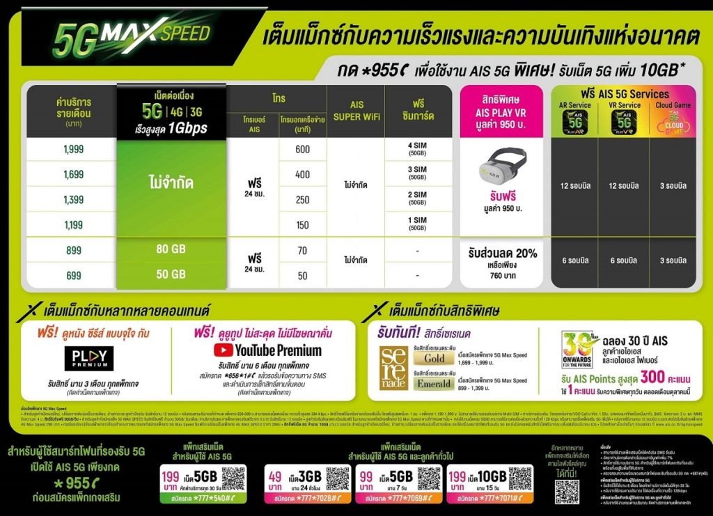 promotion AIS 5G Max Speed