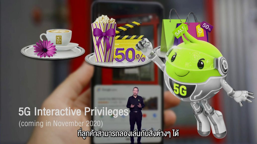 5G Intteractive Privileges